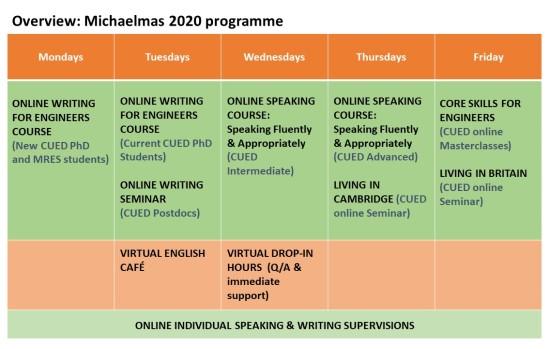 Global Engineer programme for Michaelmas 2020